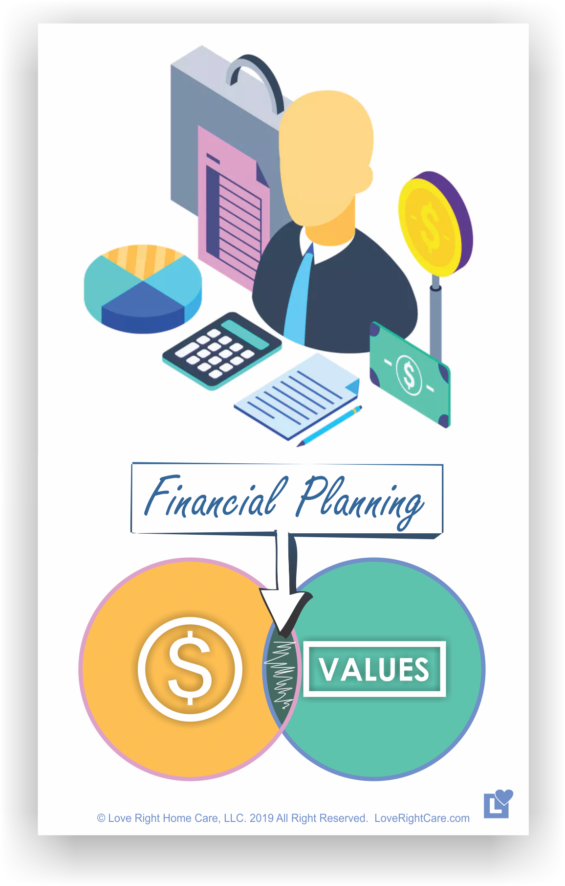 What is Financial Planning - the Family Caregiver